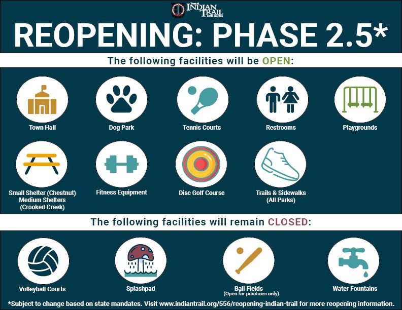 Reopening Phase 2.5 Graphic