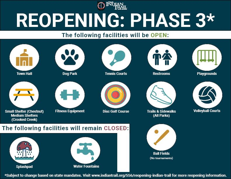 Reopening Phase 3 Graphic
