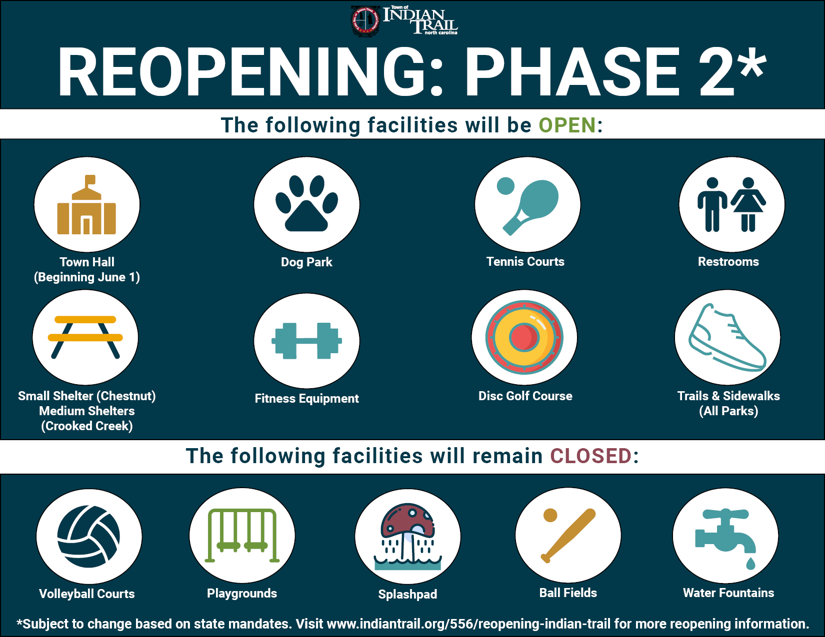 Reopening Phase 2 Graphic
